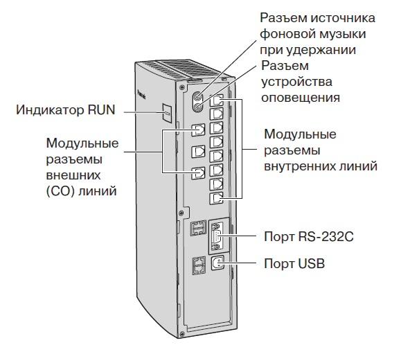 схема KX-TEB308